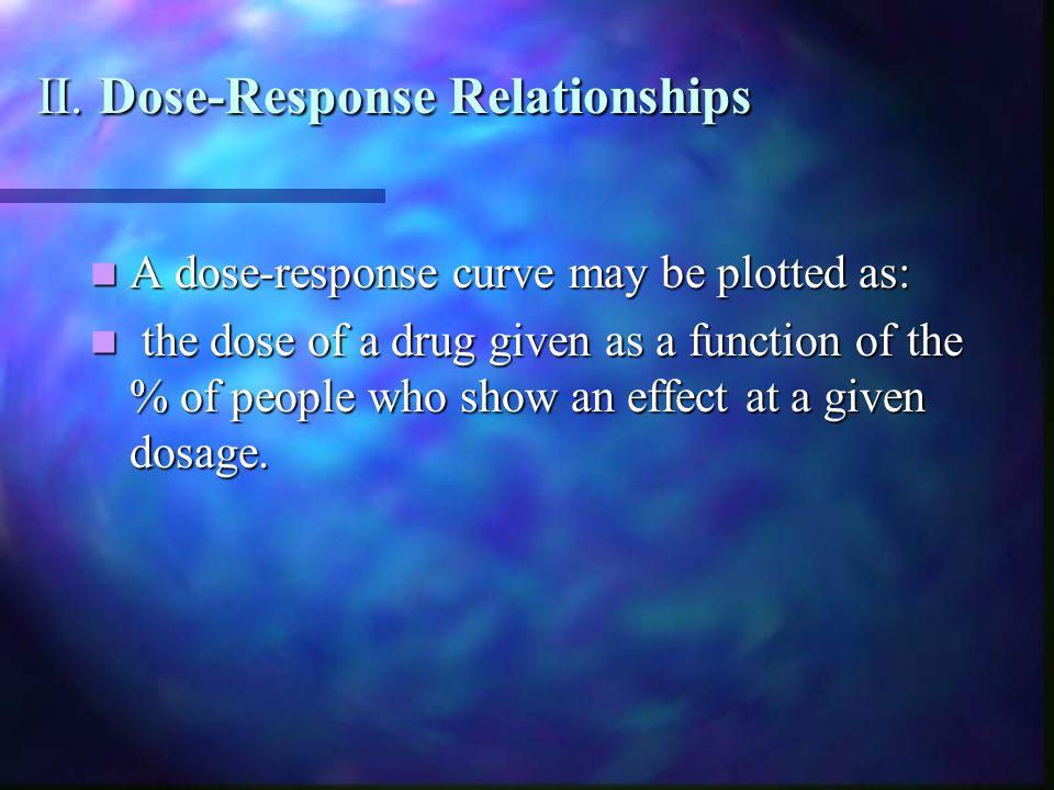 II. Dose-Response Relationships A dose-response curve may be plotted as: A dose-response curve may be plotted as: the dose of a drug given as a functi