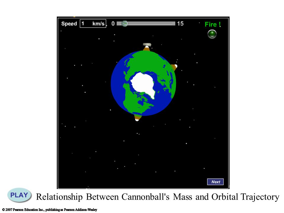 Relationship Between Cannonball s Mass and Orbital Trajectory