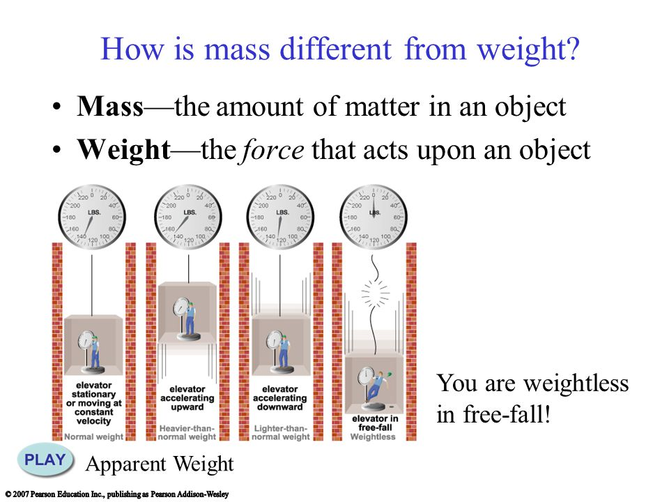 How is mass different from weight.