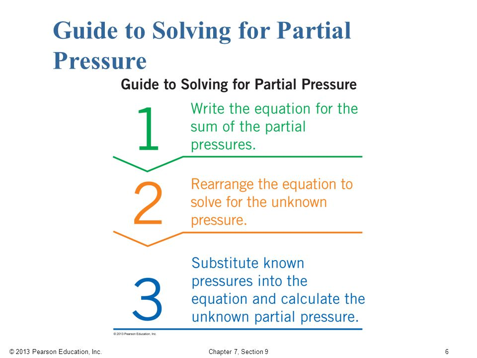 © 2013 Pearson Education, Inc. Chapter 7, Section 9 Guide to Solving for Partial Pressure 6