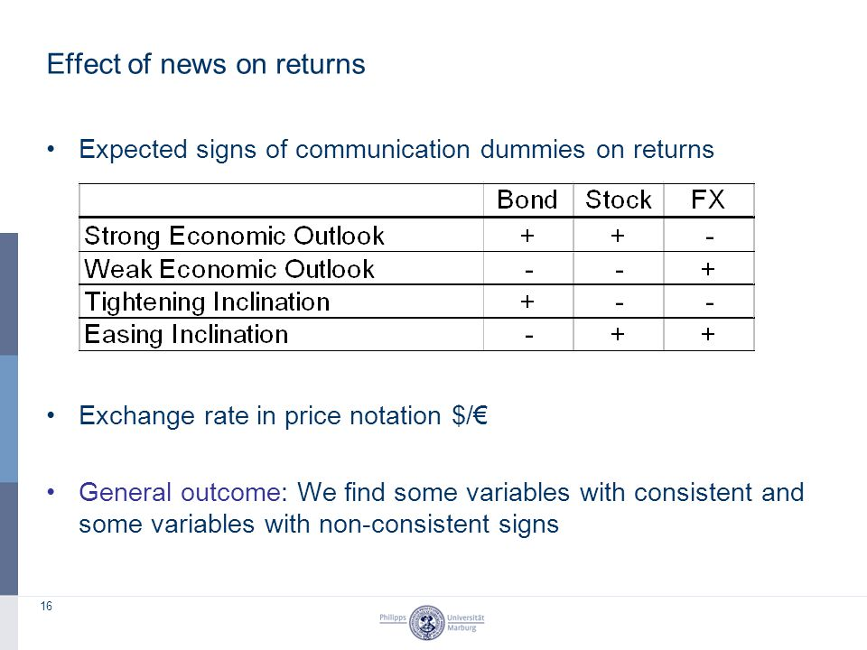 16 Effect of news on returns Expected signs of communication dummies on returns Exchange rate in price notation $/€ General outcome: We find some vari
