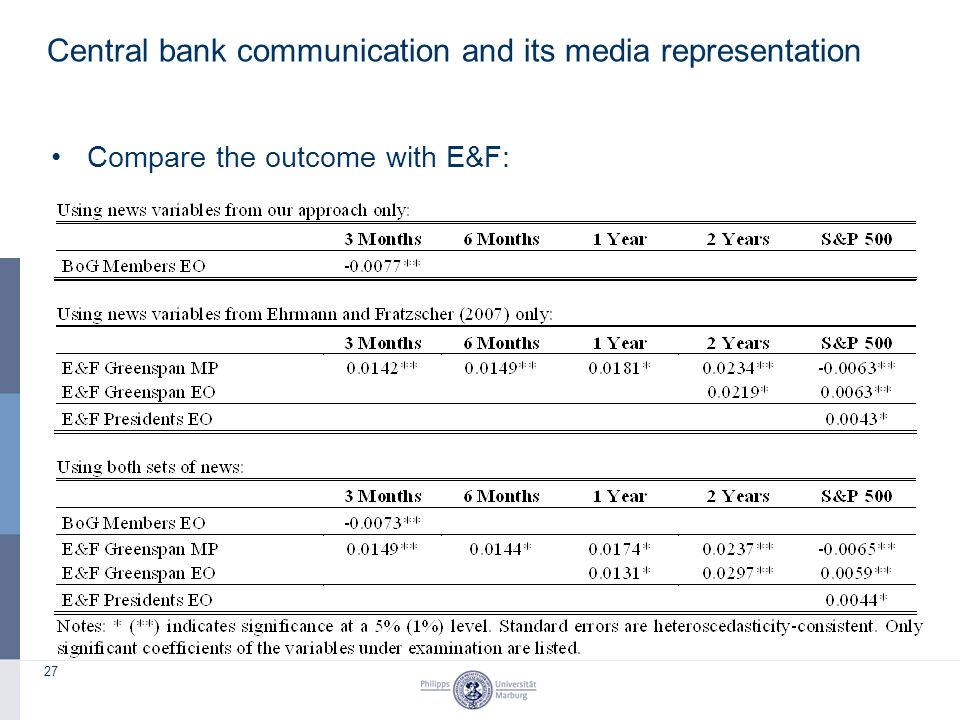 27 Compare the outcome with E&F: Central bank communication and its media representation