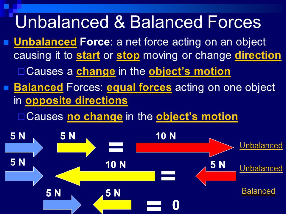 Unbalanced & Balanced Forces Unbalanced Force: a net force acting on an object causing it to start or stop moving or change direction  Causes a chang