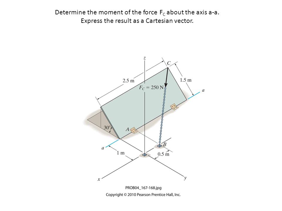 Determine the moment of the force F C about the axis a-a. Express the result as a Cartesian vector.