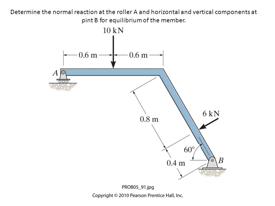 Determine the normal reaction at the roller A and horizontal and vertical components at pint B for equilibrium of the member.