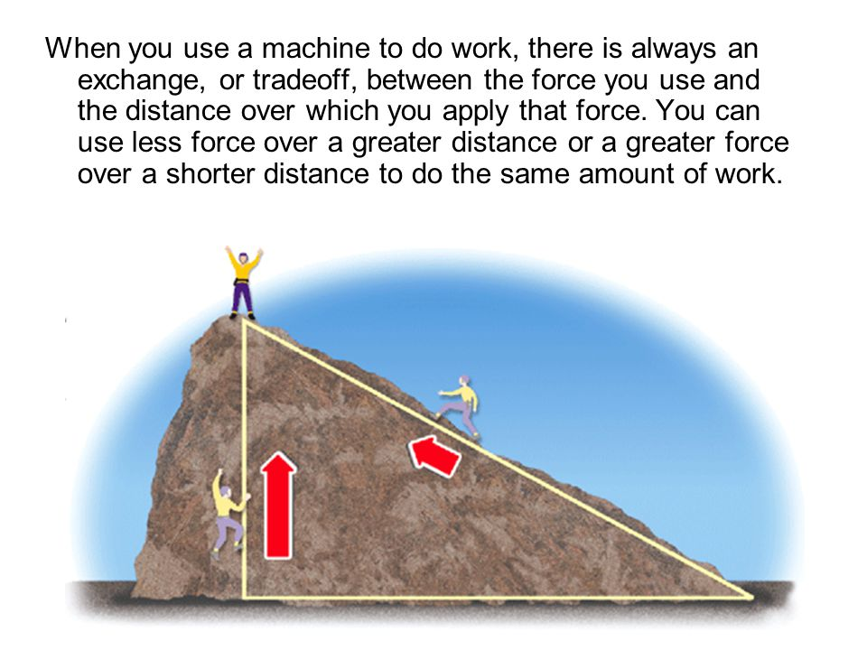 When you use a machine to do work, there is always an exchange, or tradeoff, between the force you use and the distance over which you apply that forc