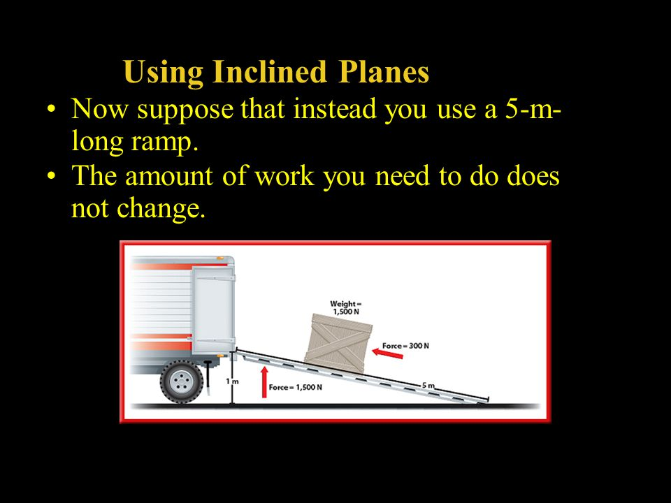 Using Inclined Planes Now suppose that instead you use a 5-m- long ramp. The amount of work you need to do does not change.