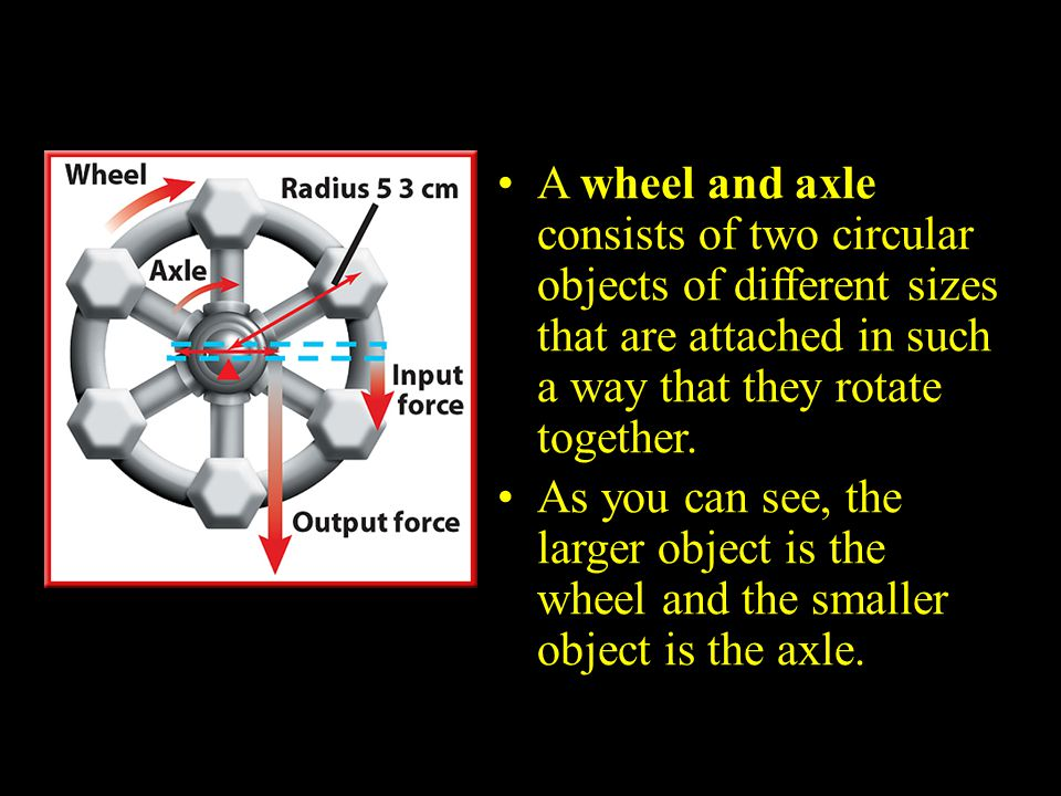 A wheel and axle consists of two circular objects of different sizes that are attached in such a way that they rotate together. As you can see, the la