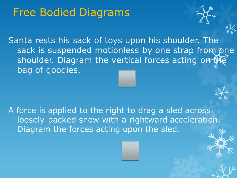 Free Bodied Diagrams Santa rests his sack of toys upon his shoulder.