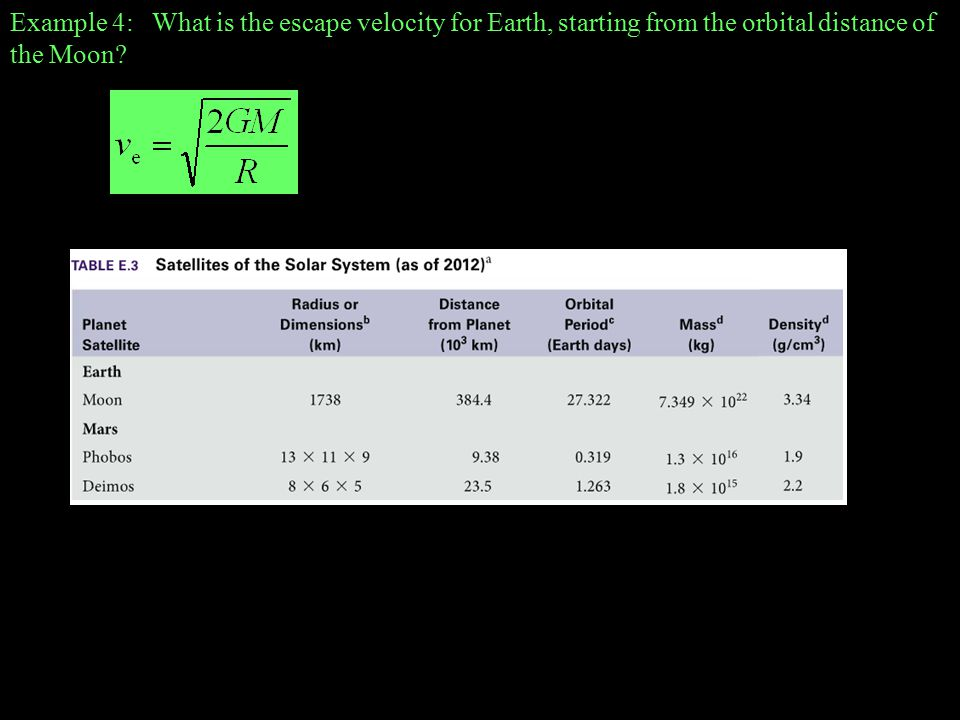 Example 4: What is the escape velocity for Earth, starting from the orbital distance of the Moon
