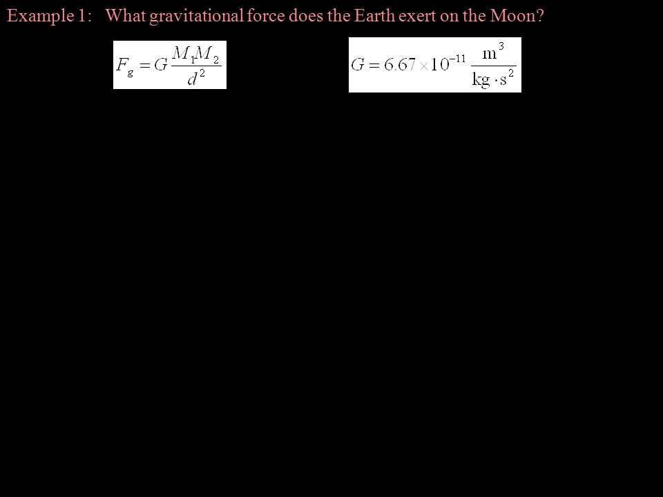 Example 1: What gravitational force does the Earth exert on the Moon?