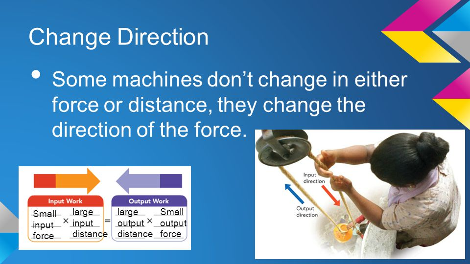 Change Direction Some machines don't change in either force or distance, they change the direction of the force. Small input force large input distanc