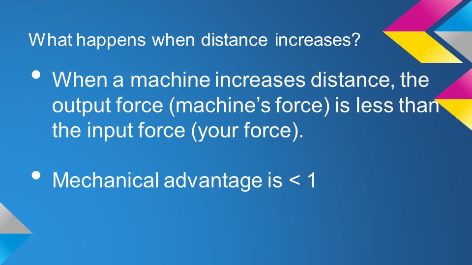 What happens when distance increases? When a machine increases distance, the output force (machine's force) is less than the input force (your force).