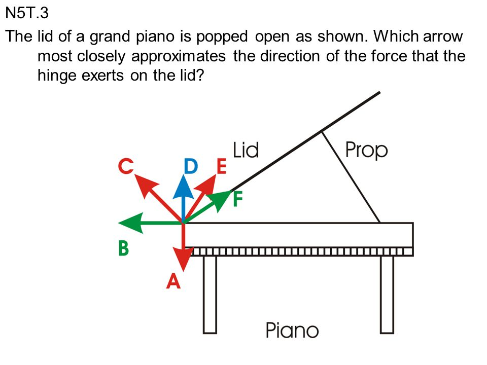 N5T.3 The lid of a grand piano is popped open as shown. Which arrow most closely approximates the direction of the force that the hinge exerts on the