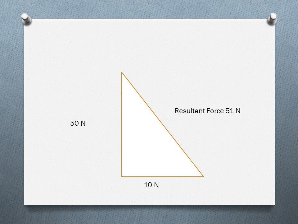 50 N Resultant Force 51 N 10 N