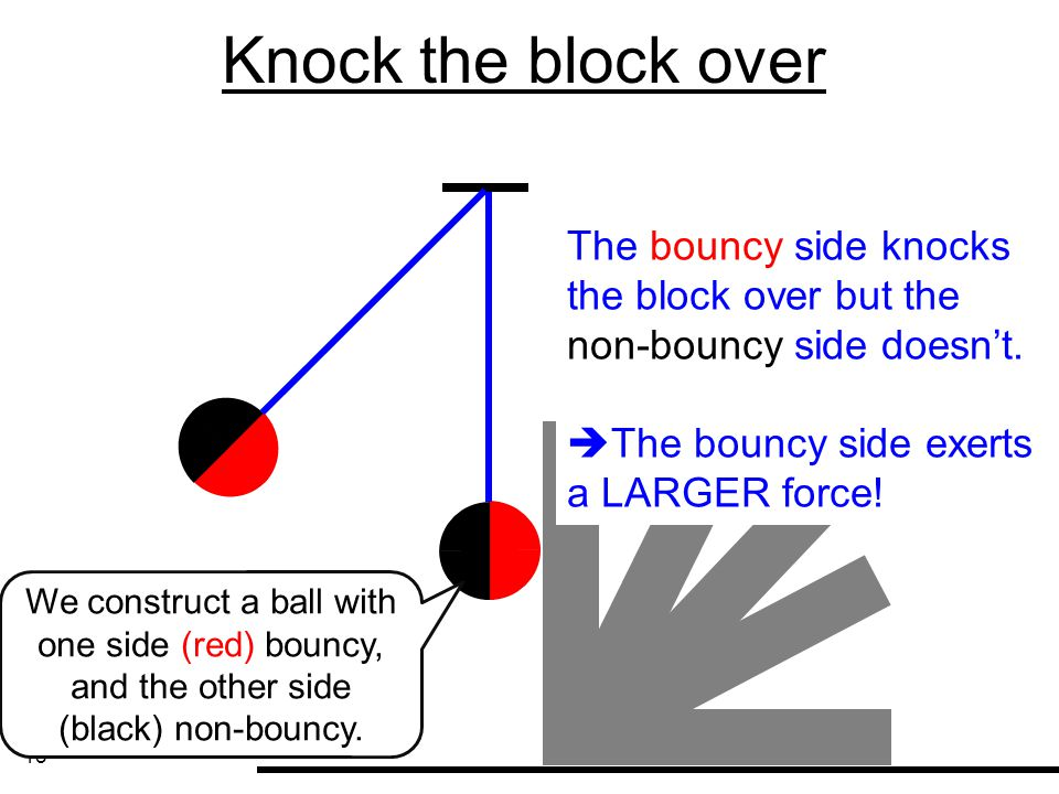 Bouncing and Non-bouncing balls The ball that bounced exerted the larger force on the ground. The force that the ball exerts on the ground is equal to