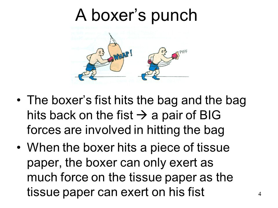 A boxer's punch The boxer's fist hits the bag and the bag hits back on the fist  a pair of BIG forces are involved in hitting the bag When the boxer hits a piece of tissue paper, the boxer can only exert as much force on the tissue paper as the tissue paper can exert on his fist 4