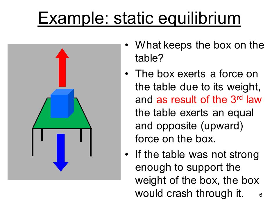 Example: static equilibrium What keeps the box on the table.