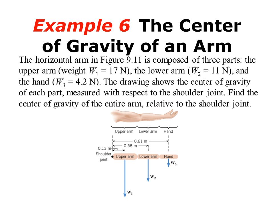 Example 6 The Center of Gravity of an Arm The horizontal arm in Figure 9.11 is composed of three parts: the upper arm (weight W 1 = 17 N), the lower a