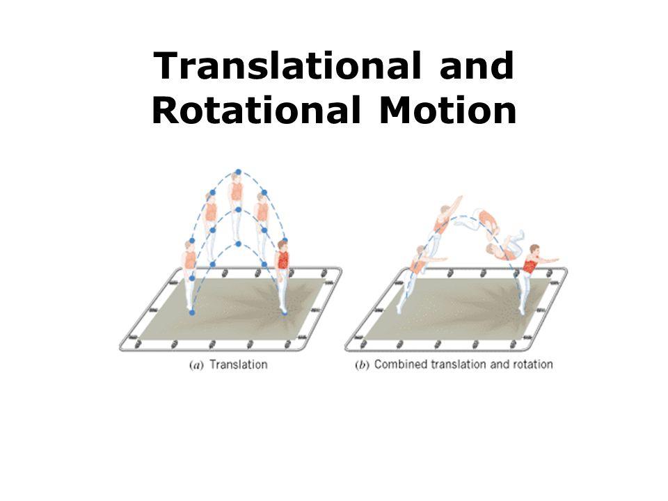 Translational and Rotational Motion