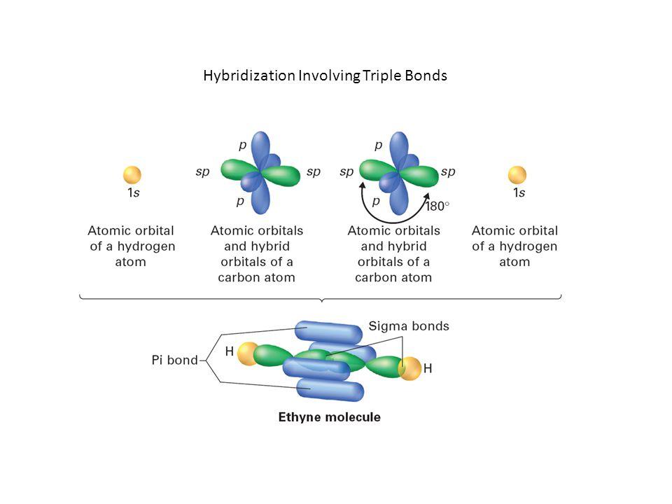 Hybridization Involving Triple Bonds