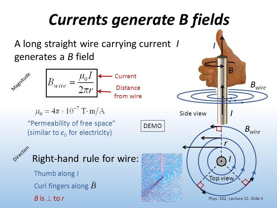I B Magnetic field recap Phys.