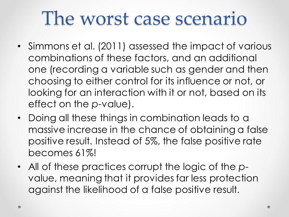 The worst case scenario Simmons et al.