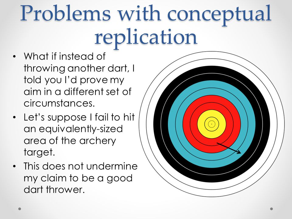 Problems with conceptual replication What if instead of throwing another dart, I told you I'd prove my aim in a different set of circumstances.