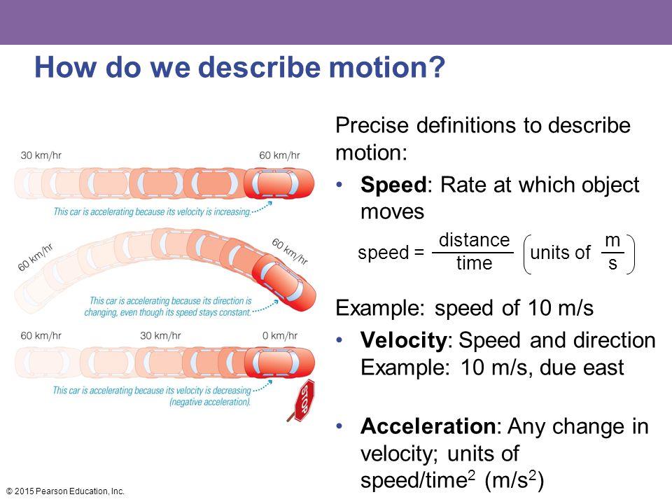 How do we describe motion.