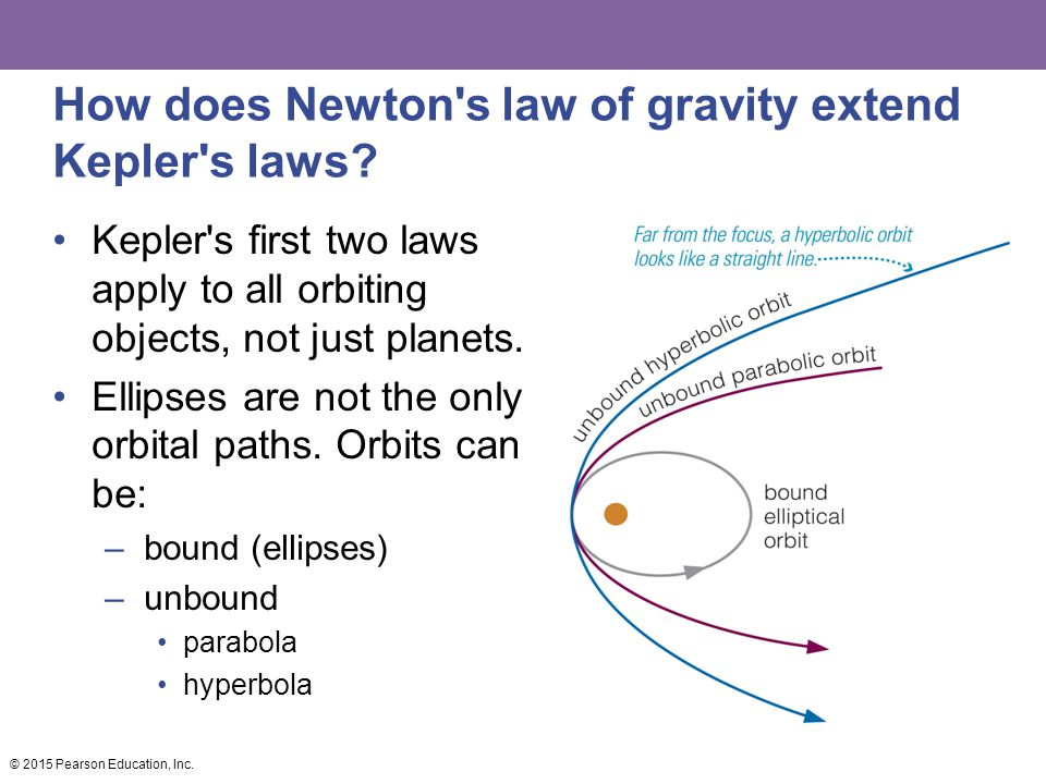 How does Newton s law of gravity extend Kepler s laws.