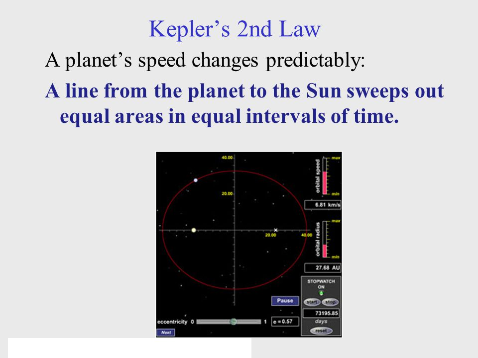 © 2005 Pearson Education Inc., publishing as Addison-Wesley Kepler's 2nd Law A planet's speed changes predictably: A line from the planet to the Sun sweeps out equal areas in equal intervals of time.