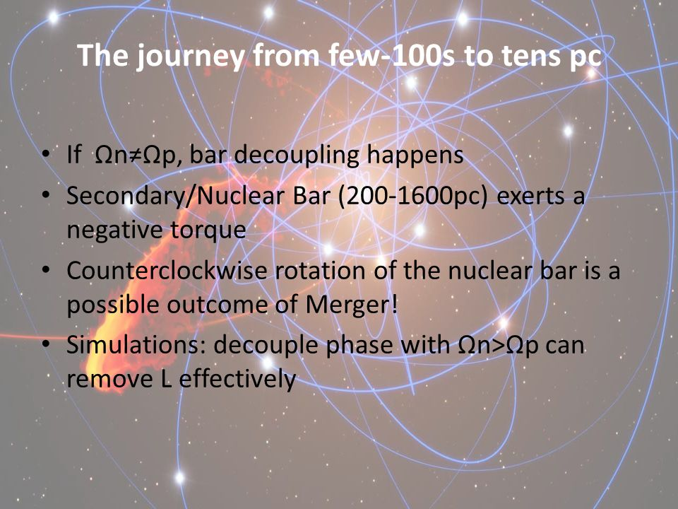 The journey from few-100s to tens pc If Ωn≠Ωp, bar decoupling happens Secondary/Nuclear Bar (200-1600pc) exerts a negative torque Counterclockwise rotation of the nuclear bar is a possible outcome of Merger.