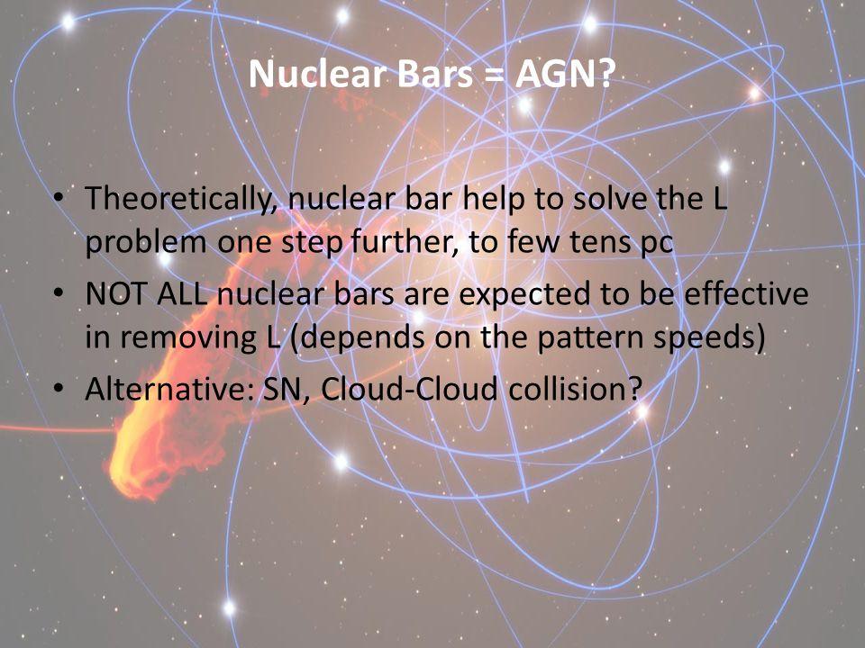 Nuclear Bars = AGN.