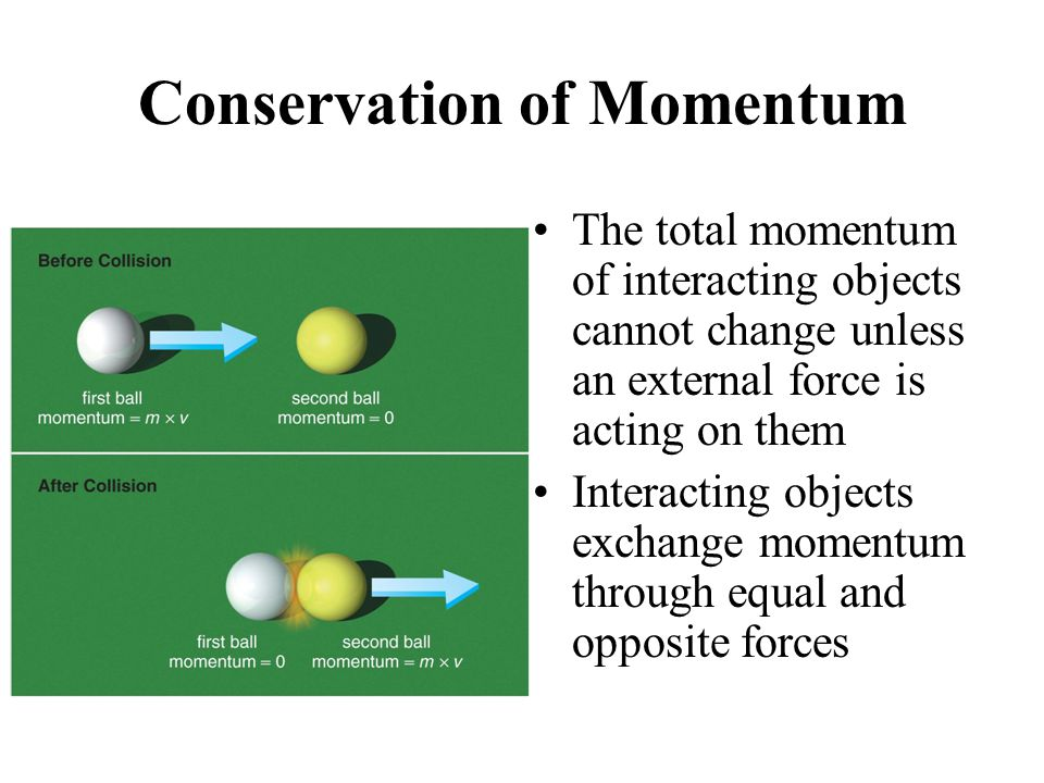 Conservation of Momentum The total momentum of interacting objects cannot change unless an external force is acting on them Interacting objects exchange momentum through equal and opposite forces