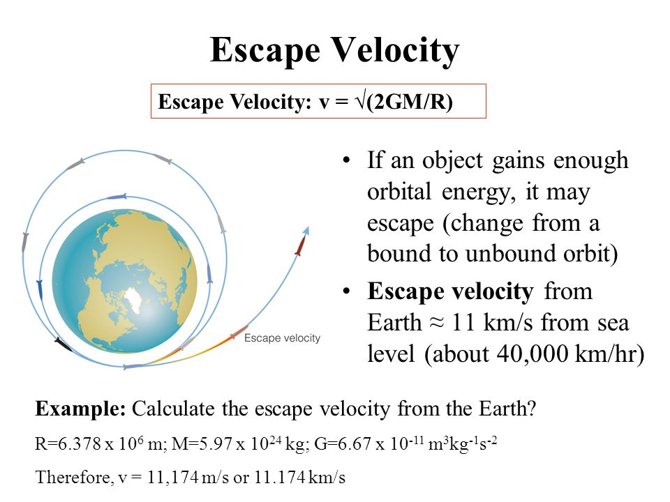 If an object gains enough orbital energy, it may escape (change from a bound to unbound orbit) Escape velocity from Earth ≈ 11 km/s from sea level (about 40,000 km/hr) Escape Velocity Escape Velocity: v = √(2GM/R) Example: Calculate the escape velocity from the Earth.
