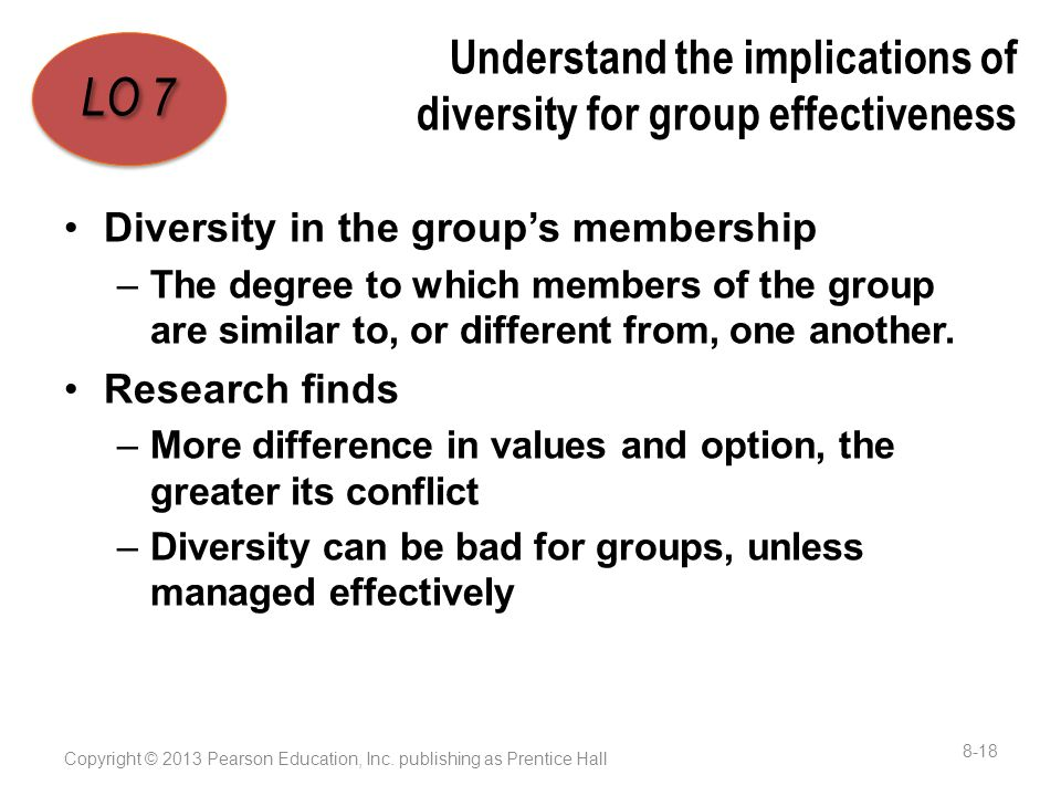 Understand the implications of diversity for group effectiveness Diversity in the group's membership –The degree to which members of the group are similar to, or different from, one another.