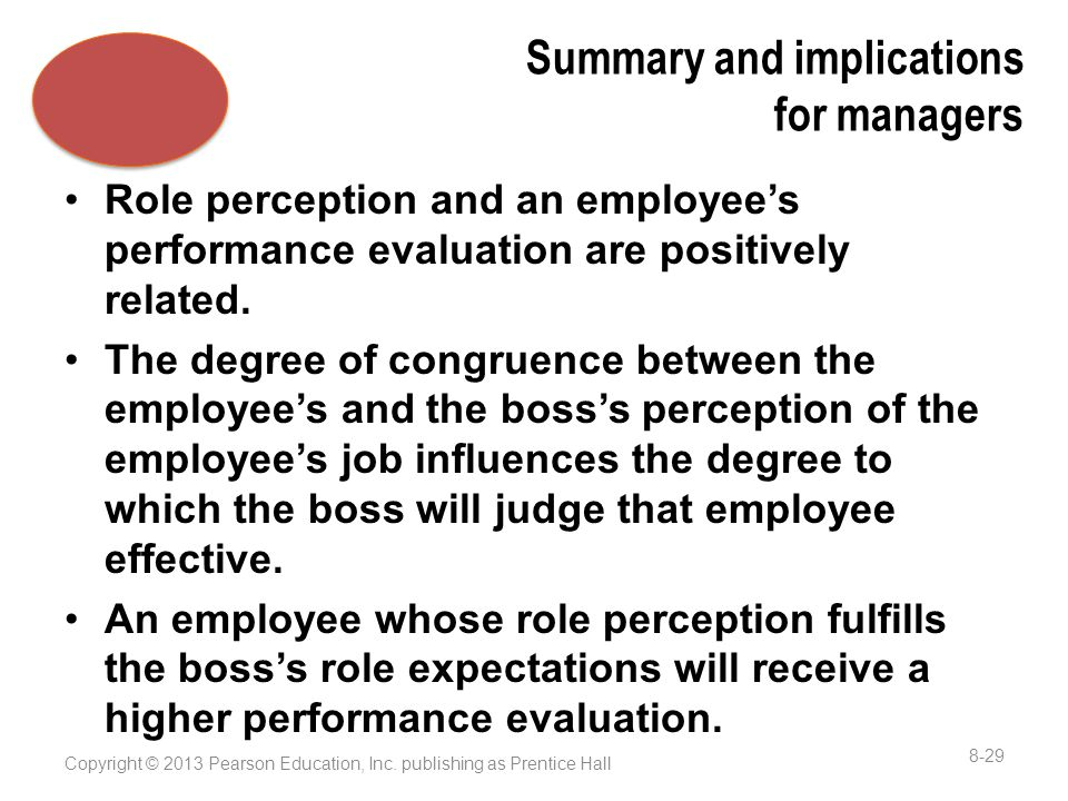 Summary and implications for managers Role perception and an employee's performance evaluation are positively related.