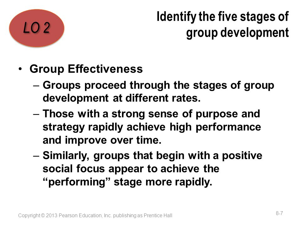 Identify the five stages of group development Group Effectiveness –Groups proceed through the stages of group development at different rates.