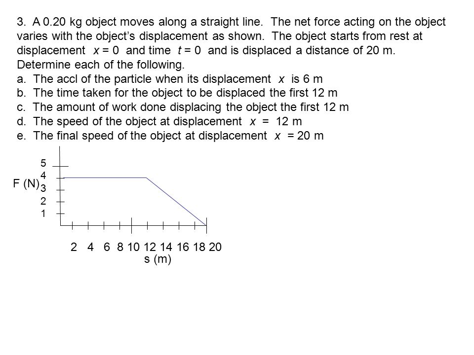 3. A 0.20 kg object moves along a straight line. The net force acting on the object varies with the object's displacement as shown. The object starts