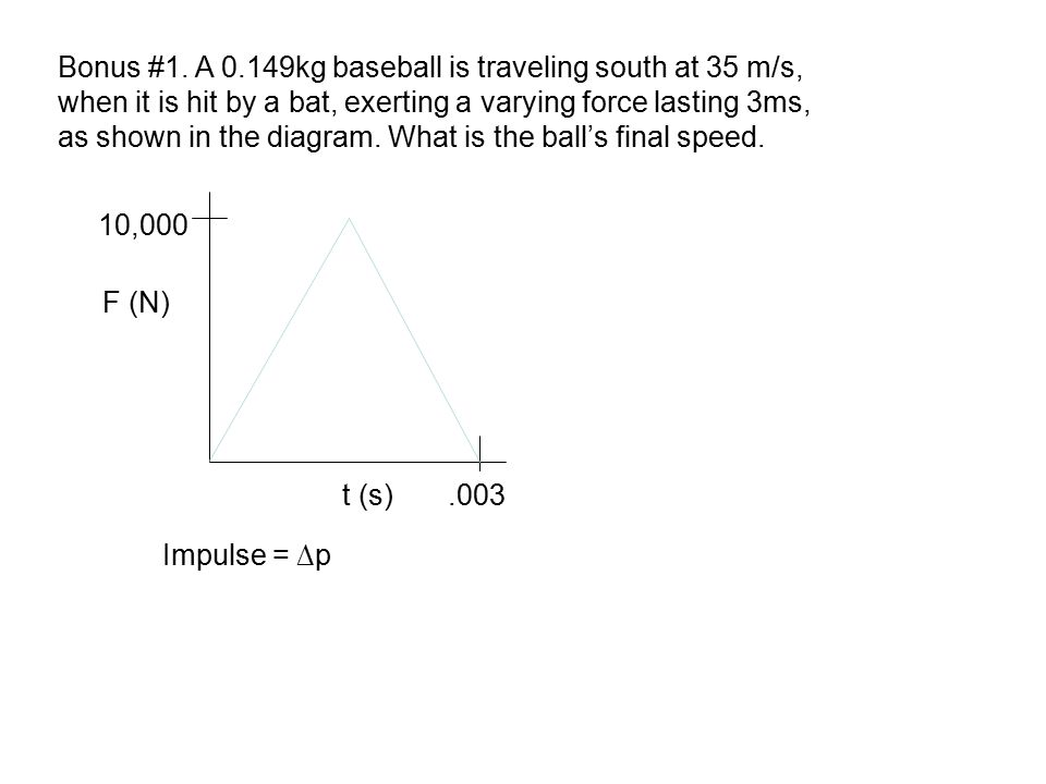 Bonus #1. A 0.149kg baseball is traveling south at 35 m/s, when it is hit by a bat, exerting a varying force lasting 3ms, as shown in the diagram. Wha