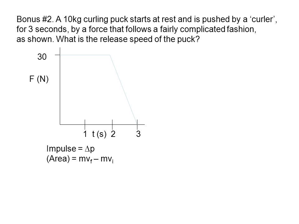 Bonus #2. A 10kg curling puck starts at rest and is pushed by a 'curler', for 3 seconds, by a force that follows a fairly complicated fashion, as show