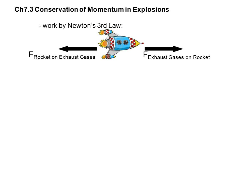 Ch7.3 Conservation of Momentum in Explosions - work by Newton's 3rd Law: F Rocket on Exhaust Gases F Exhaust Gases on Rocket