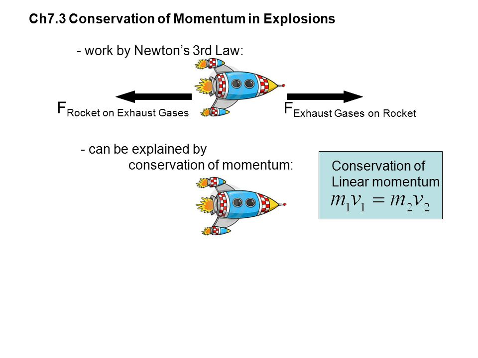 Ch7.3 Conservation of Momentum in Explosions - work by Newton's 3rd Law: - can be explained by conservation of momentum: Conservation of Linear moment