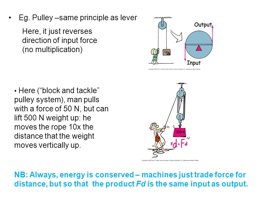 """Eg. Pulley –same principle as lever Here, it just reverses direction of input force (no multiplication) Here (""""block and tackle"""" pulley system), man p"""