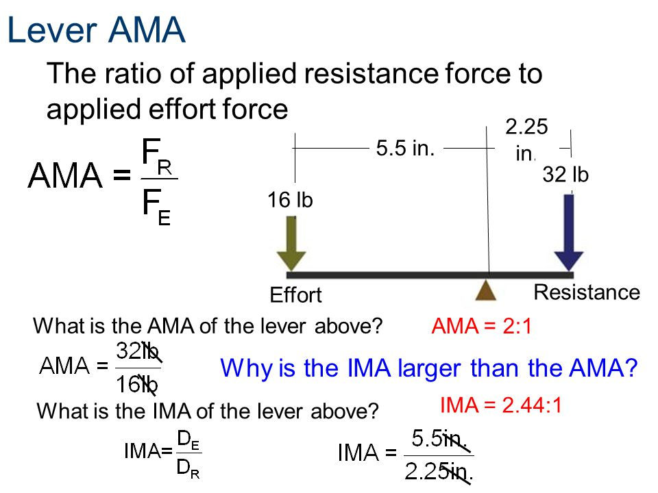 The ratio of applied resistance force to applied effort force Lever AMA 5.5 in. 2.25 in. 16 lb 32 lb Effort Resistance What is the AMA of the lever ab