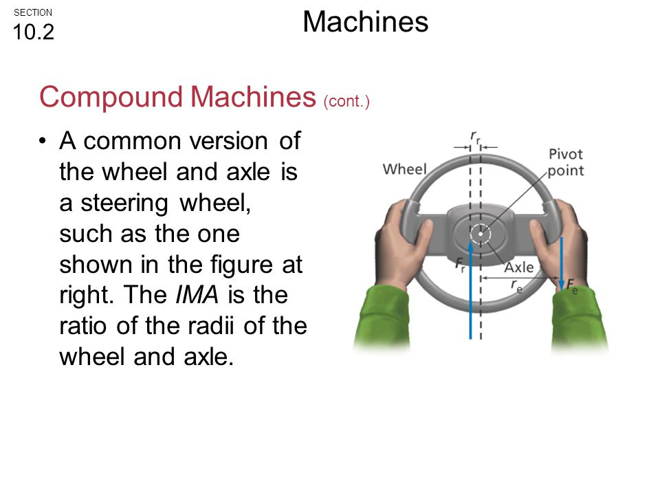 A common version of the wheel and axle is a steering wheel, such as the one shown in the figure at right. The IMA is the ratio of the radii of the whe