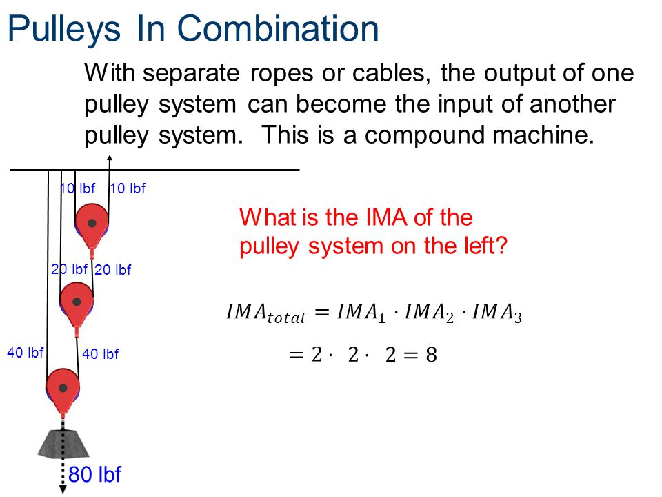 Pulleys In Combination With separate ropes or cables, the output of one pulley system can become the input of another pulley system. This is a compoun