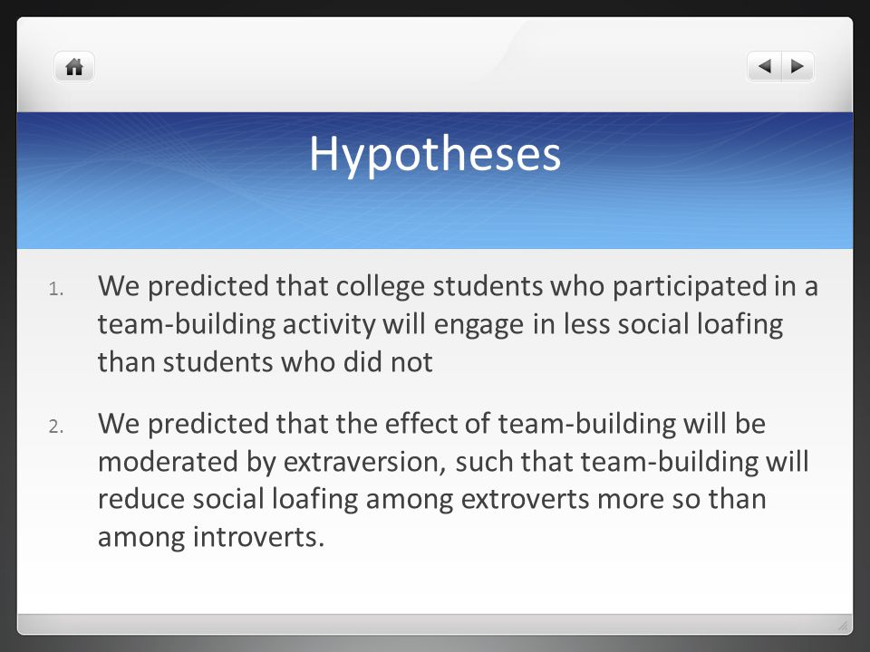 Hypotheses 1.