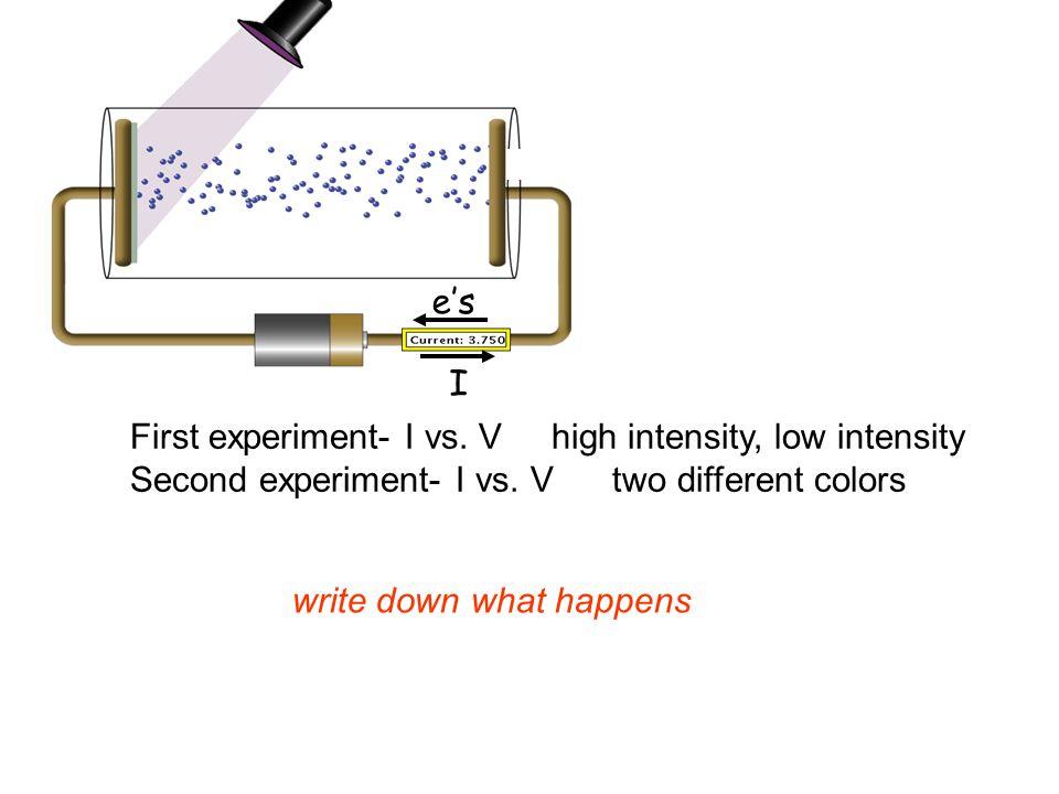 I e's First experiment- I vs. V high intensity, low intensity Second experiment- I vs.