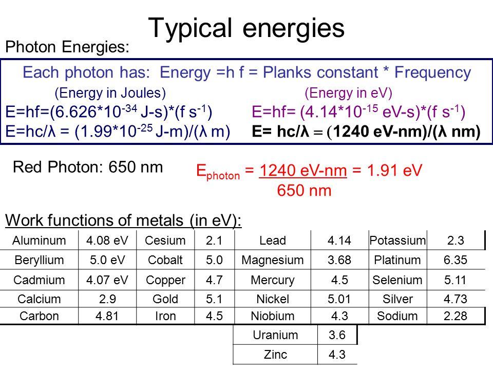 Typical energies Photon Energies: Work functions of metals (in eV): Aluminum4.08 eVCesium2.1Lead4.14Potassium2.3 Beryllium5.0 eVCobalt5.0Magnesium3.68Platinum6.35 Cadmium4.07 eVCopper4.7Mercury4.5Selenium5.11 Calcium2.9Gold5.1Nickel5.01Silver4.73 Carbon4.81Iron4.5Niobium4.3Sodium2.28 Uranium3.6 Zinc4.3 Red Photon: 650 nm E photon = 1240 eV-nm = 1.91 eV 650 nm Each photon has: Energy =h f = Planks constant * Frequency (Energy in Joules) (Energy in eV) E=hf=(6.626*10 -34 J-s)*(f s -1 ) E=hf= (4.14*10 -15 eV-s)*(f s -1 ) E=hc/λ = (1.99*10 -25 J-m)/(λ m)E= hc/λ  1240 eV-nm)/(λ  nm)